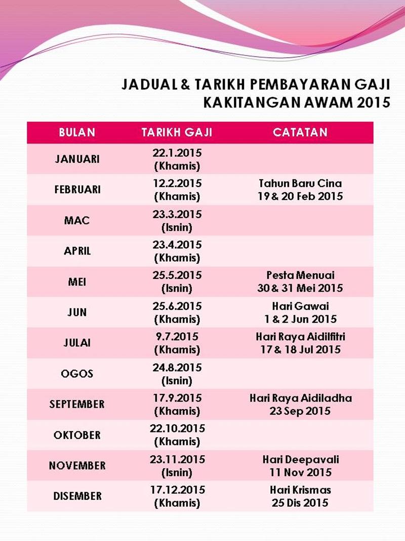 jadual bayaran gaji tahun 2015